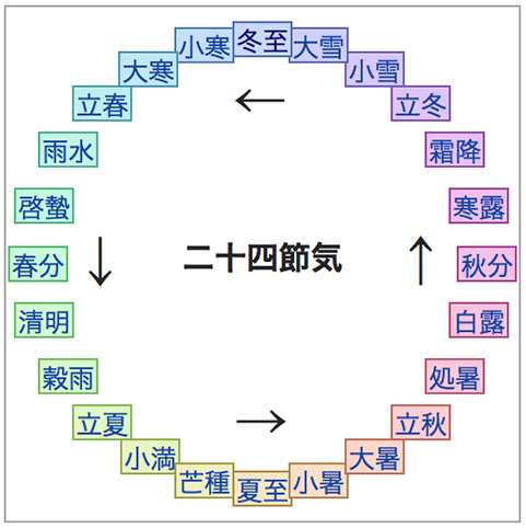 24setsuki