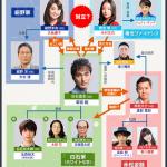 銭の戦争第1話感想あらすじネタバレ大島優子と玉森裕太の演技力